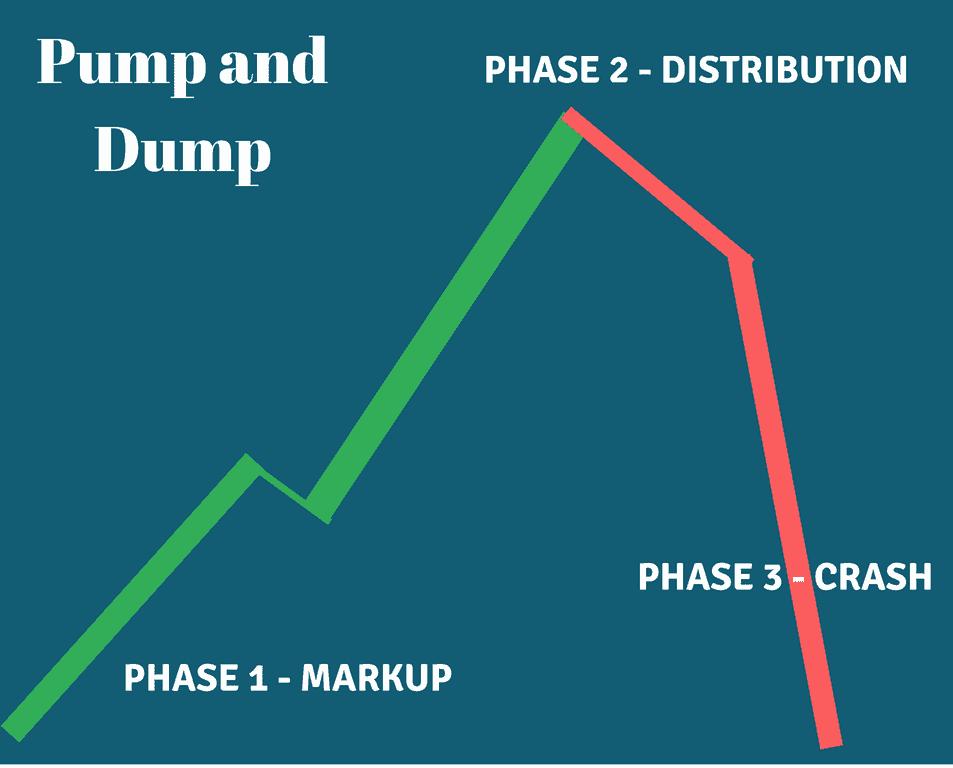 Pump Bot